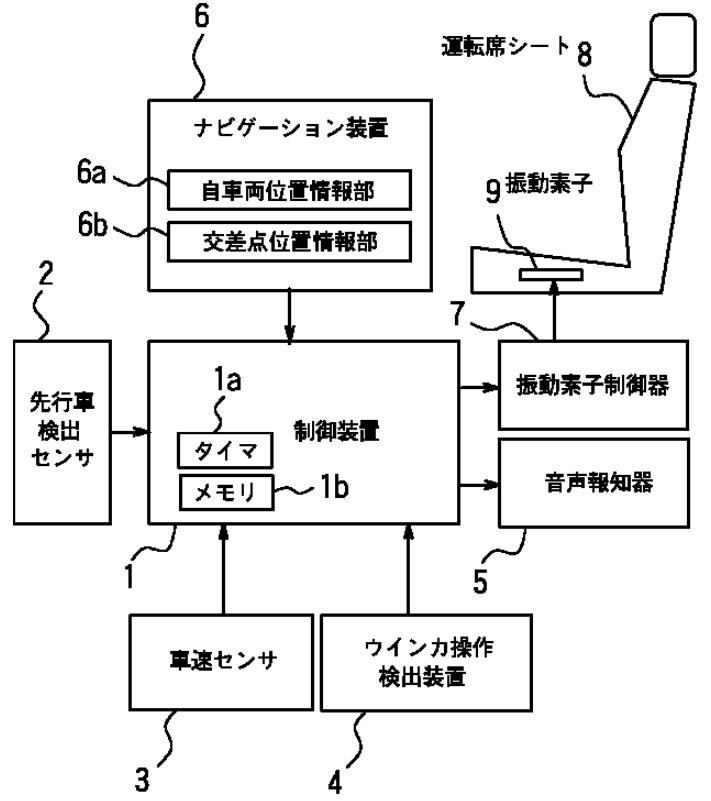 f:id:oukajinsugawa:20170707101532j:plain