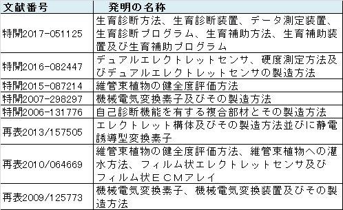 f:id:oukajinsugawa:20170710105659j:plain