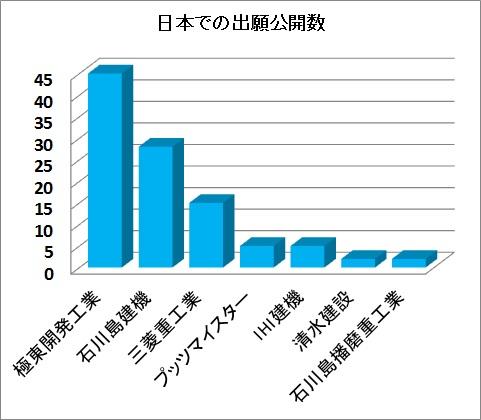f:id:oukajinsugawa:20170710141633j:plain