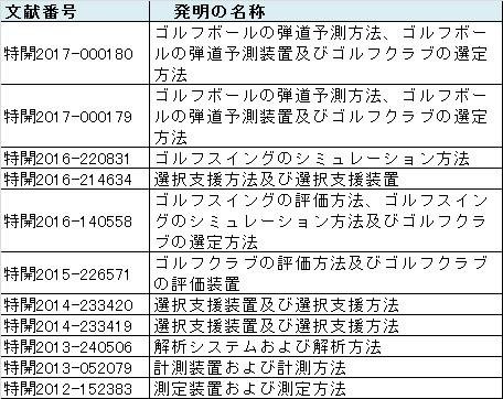f:id:oukajinsugawa:20170710145216j:plain