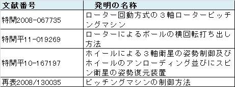 f:id:oukajinsugawa:20170710165930j:plain