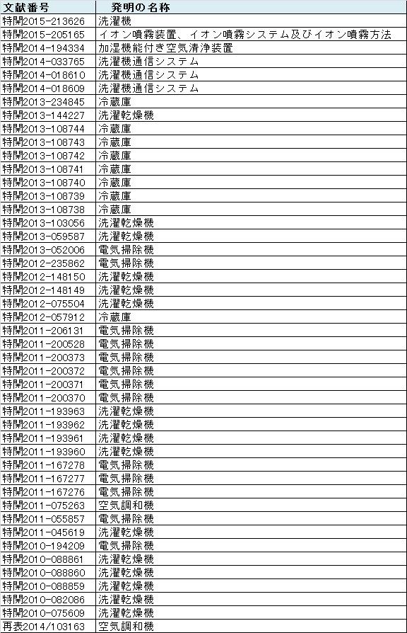 f:id:oukajinsugawa:20170711092333j:plain