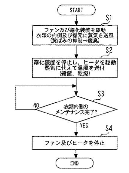 f:id:oukajinsugawa:20170711092531j:plain
