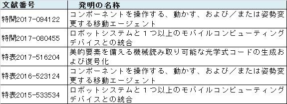 f:id:oukajinsugawa:20170712120257j:plain