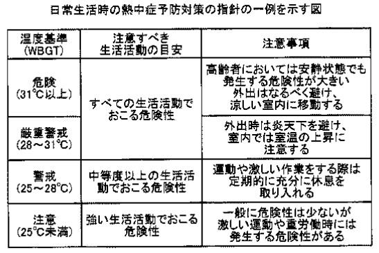 f:id:oukajinsugawa:20170712140610j:plain