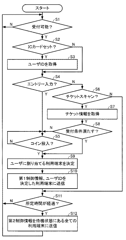 f:id:oukajinsugawa:20170713152031j:plain