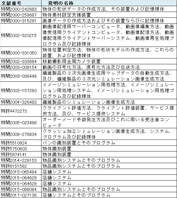 f:id:oukajinsugawa:20170718091840j:plain