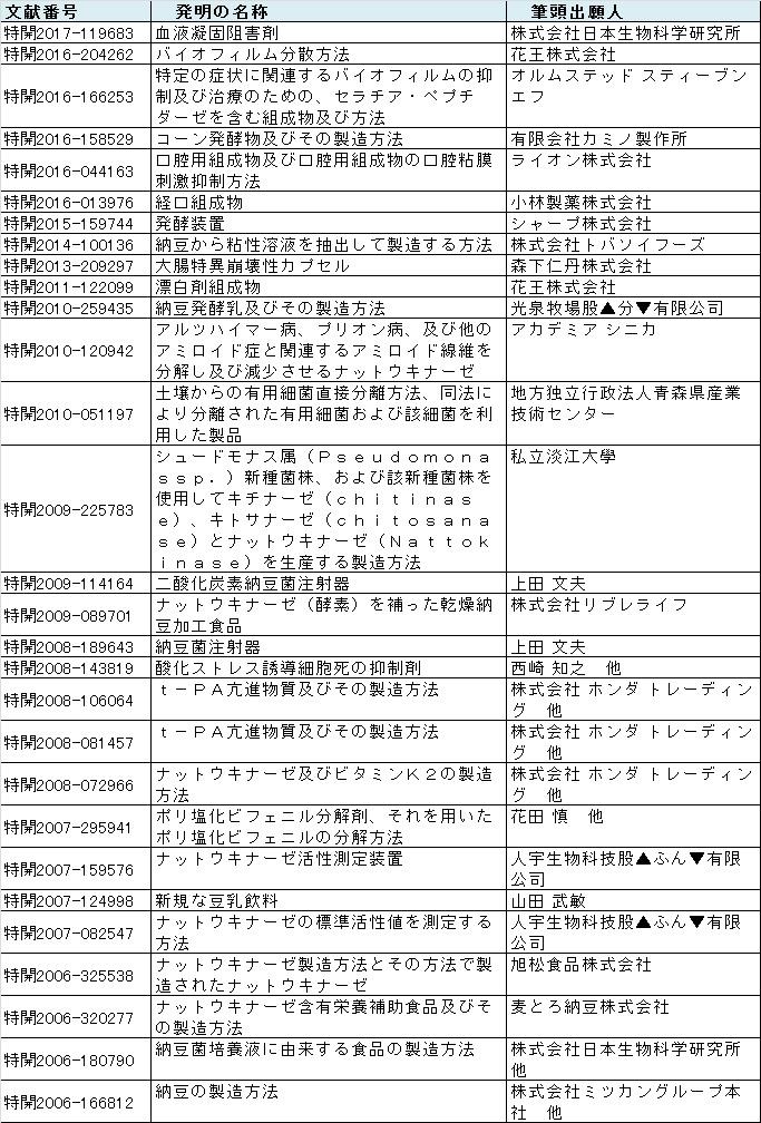 f:id:oukajinsugawa:20170719091952j:plain