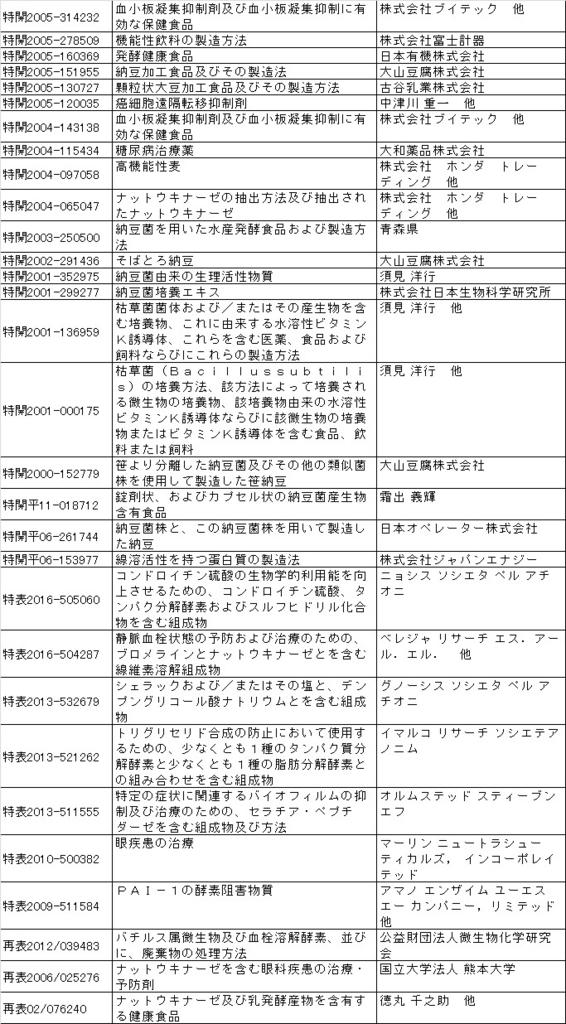 f:id:oukajinsugawa:20170719092006j:plain