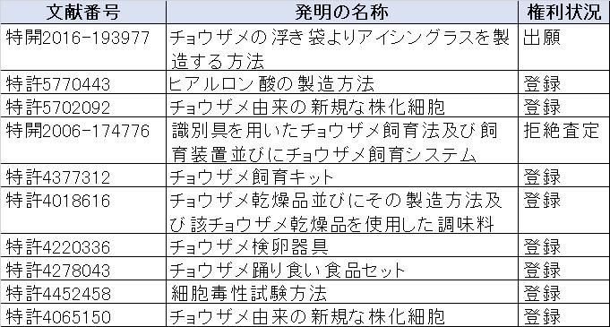 f:id:oukajinsugawa:20170723150051j:plain