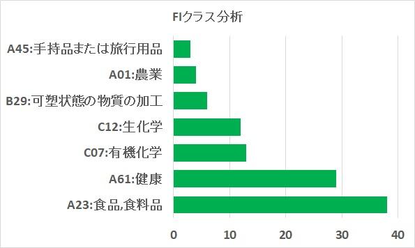 f:id:oukajinsugawa:20170723150321j:plain
