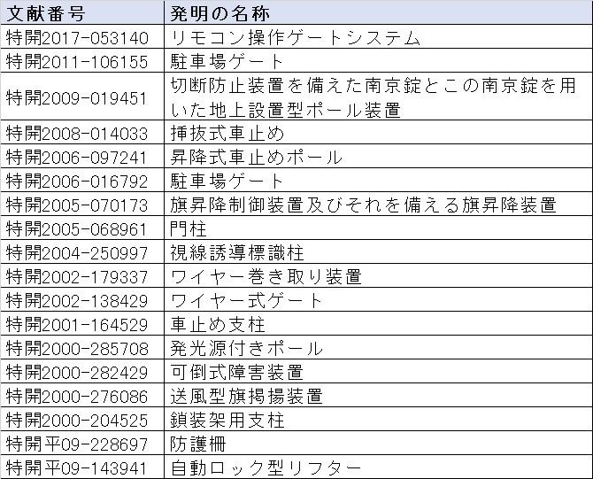 f:id:oukajinsugawa:20170723163133j:plain