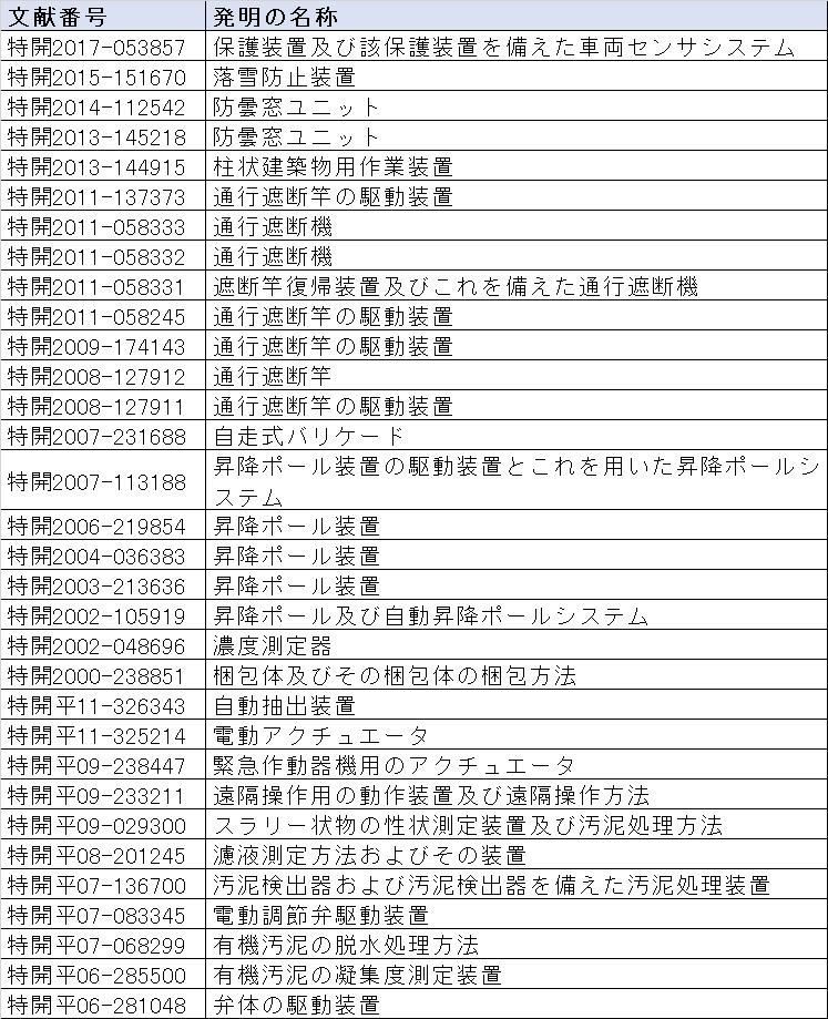 f:id:oukajinsugawa:20170723163205j:plain