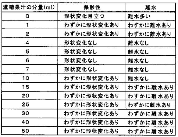 f:id:oukajinsugawa:20170726085532j:plain