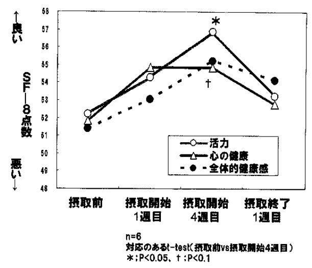 f:id:oukajinsugawa:20170727140456j:plain