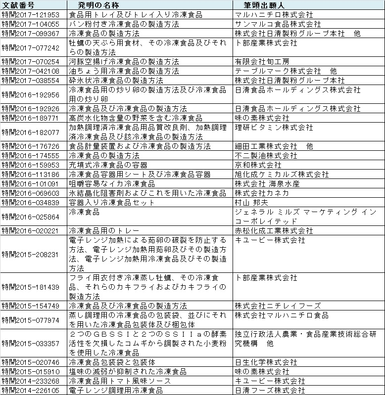 f:id:oukajinsugawa:20170728101133j:plain