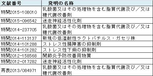 f:id:oukajinsugawa:20170802092513j:plain
