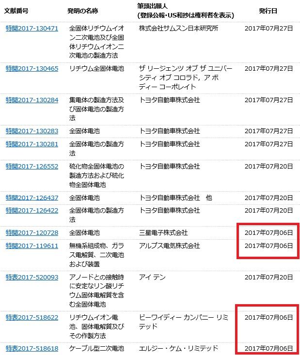 f:id:oukajinsugawa:20170802153454j:plain