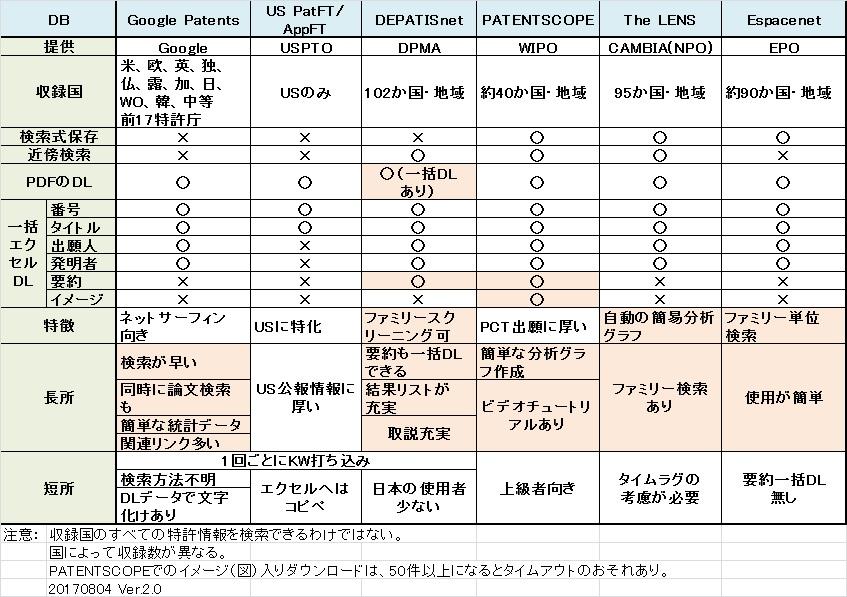f:id:oukajinsugawa:20170804090241j:plain