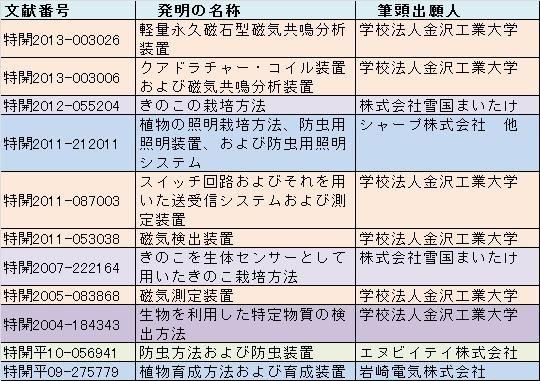 f:id:oukajinsugawa:20170809100020j:plain