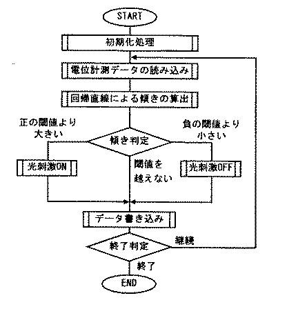 f:id:oukajinsugawa:20170809100156j:plain