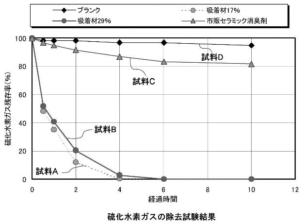 f:id:oukajinsugawa:20170809113809j:plain
