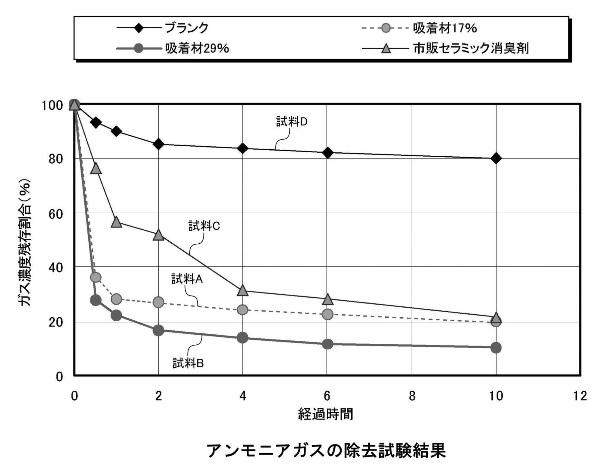 f:id:oukajinsugawa:20170809113820j:plain