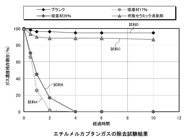 f:id:oukajinsugawa:20170809113832j:plain