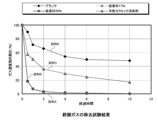 f:id:oukajinsugawa:20170809113844j:plain