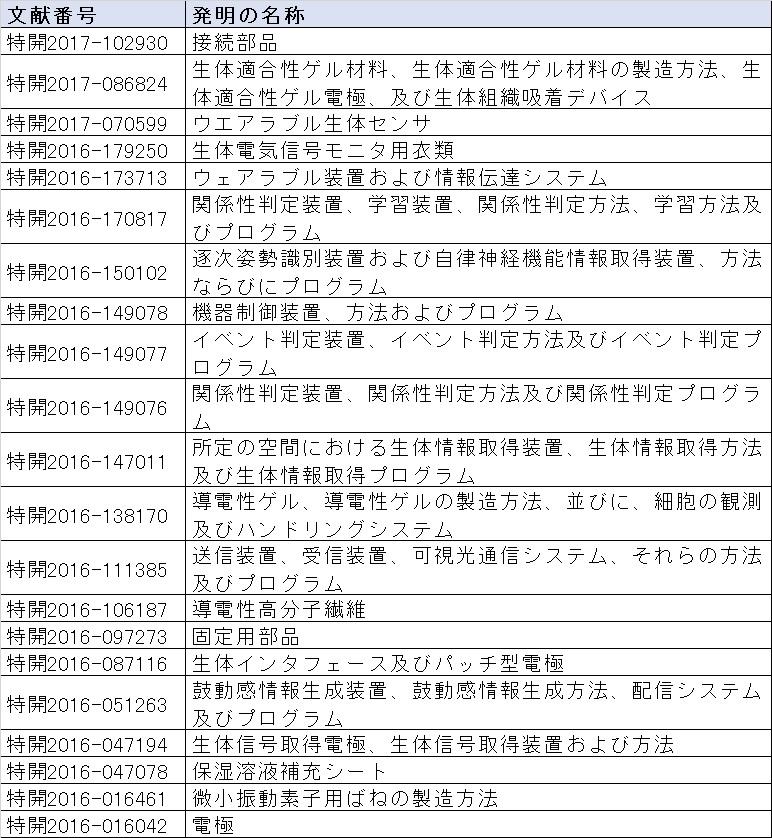 f:id:oukajinsugawa:20170814100238j:plain