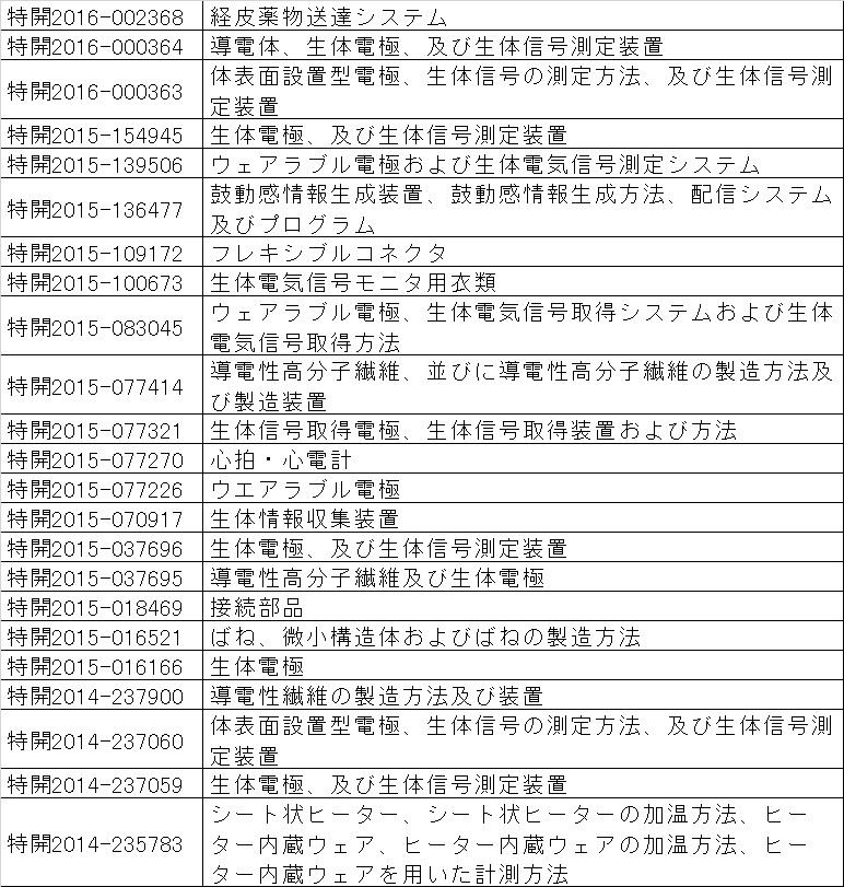 f:id:oukajinsugawa:20170814100706j:plain