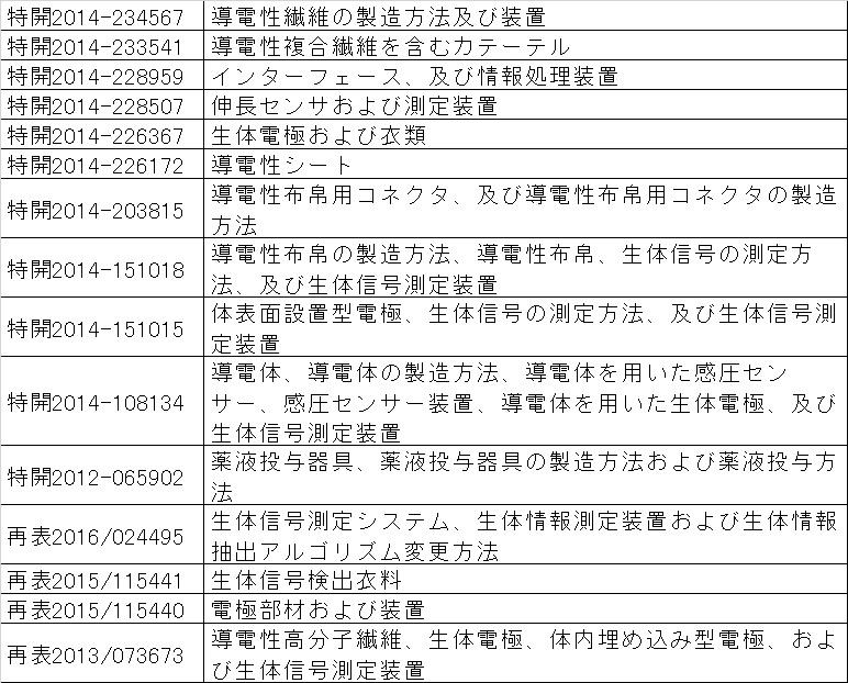 f:id:oukajinsugawa:20170814100740j:plain