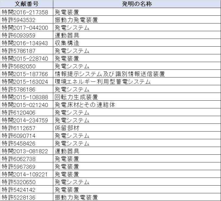 f:id:oukajinsugawa:20170814110923j:plain