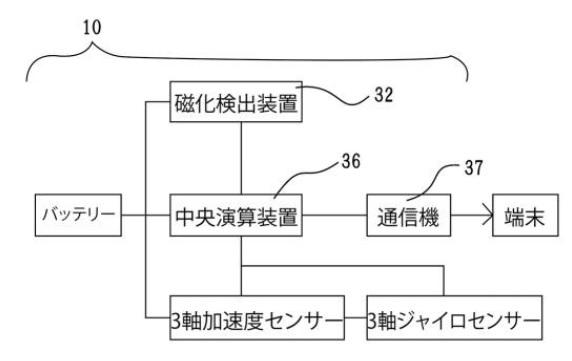 f:id:oukajinsugawa:20170818123811j:plain