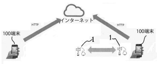 f:id:oukajinsugawa:20170818123830j:plain