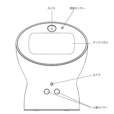 f:id:oukajinsugawa:20170818150833j:plain