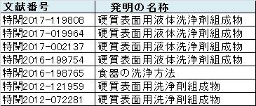 f:id:oukajinsugawa:20170823132446j:plain