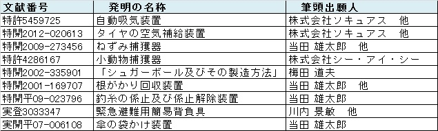 f:id:oukajinsugawa:20170831140802j:plain
