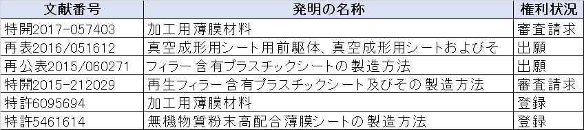f:id:oukajinsugawa:20170903075636j:plain