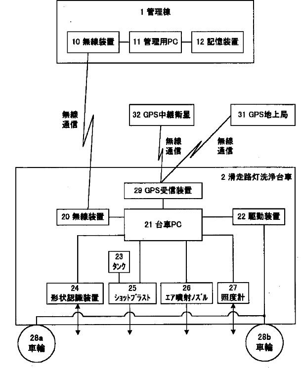 f:id:oukajinsugawa:20170904123352j:plain
