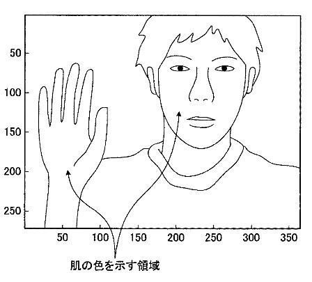 f:id:oukajinsugawa:20170906090921j:plain