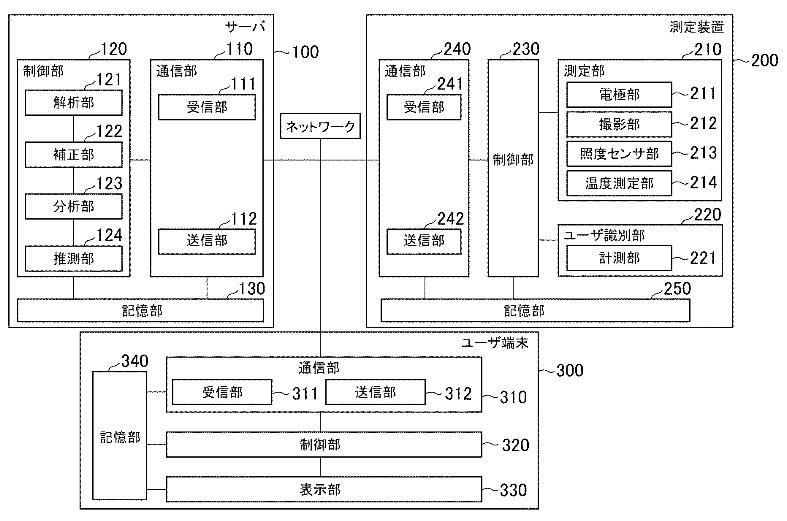 f:id:oukajinsugawa:20170906121604j:plain