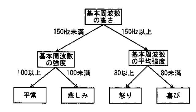 f:id:oukajinsugawa:20170906133517j:plain