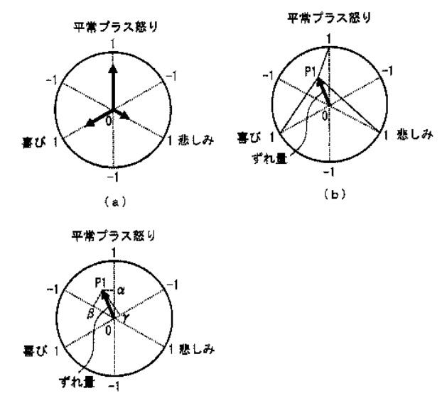 f:id:oukajinsugawa:20170906133546j:plain