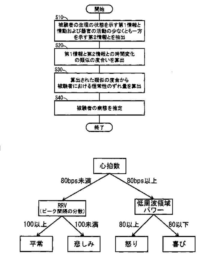 f:id:oukajinsugawa:20170906133558j:plain