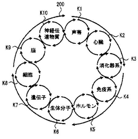 f:id:oukajinsugawa:20170906133611j:plain