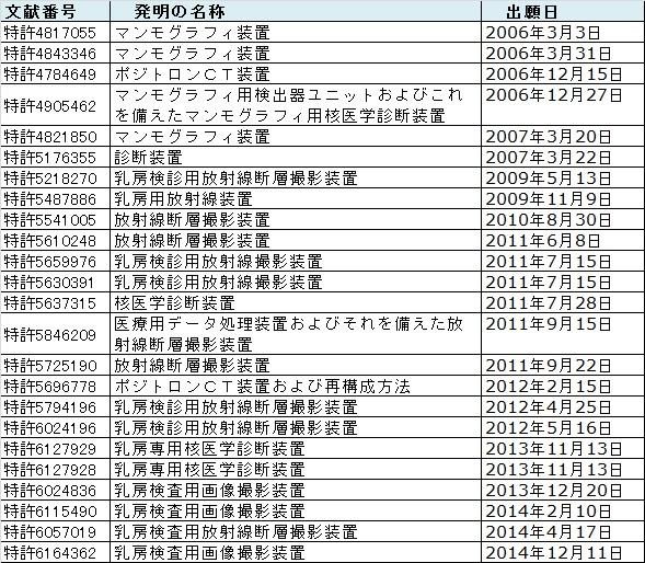 f:id:oukajinsugawa:20170908100738j:plain