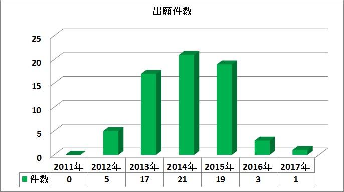 f:id:oukajinsugawa:20170911102007j:plain