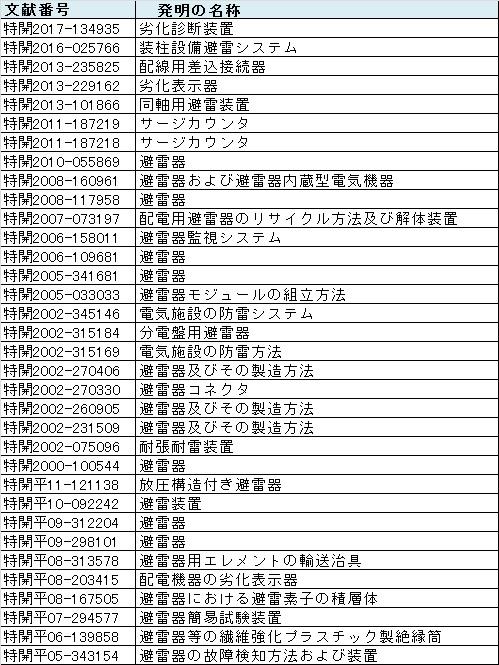 f:id:oukajinsugawa:20170914083330j:plain