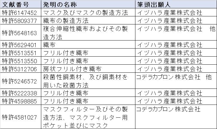 f:id:oukajinsugawa:20170924095939j:plain